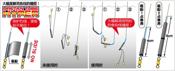 仕掛け図解中国語